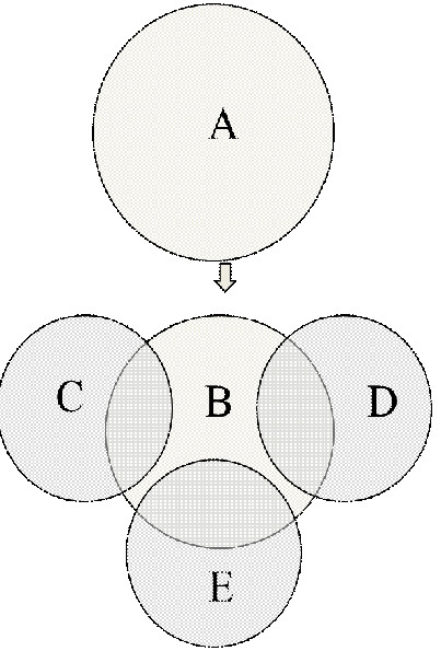 https://static-content.springer.com/image/art%3A10.1186%2F1472-6882-12-173/MediaObjects/12906_2012_Article_1192_Fig2_HTML.jpg