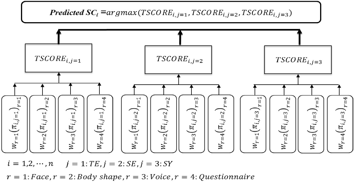 https://static-content.springer.com/image/art%3A10.1186%2F1472-6882-12-85/MediaObjects/12906_2012_Article_1131_Fig1_HTML.jpg