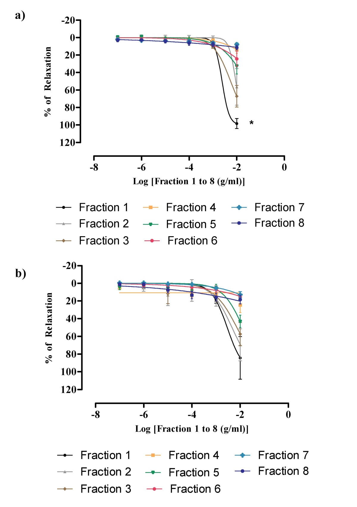 https://static-content.springer.com/image/art%3A10.1186%2F1472-6882-13-188/MediaObjects/12906_2013_Article_1440_Fig3_HTML.jpg
