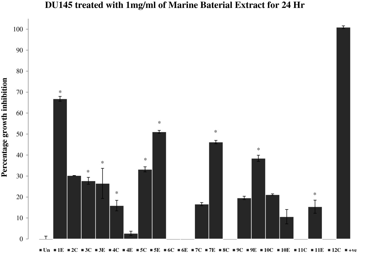 https://static-content.springer.com/image/art%3A10.1186%2F1472-6882-13-29/MediaObjects/12906_2012_Article_1287_Fig3_HTML.jpg