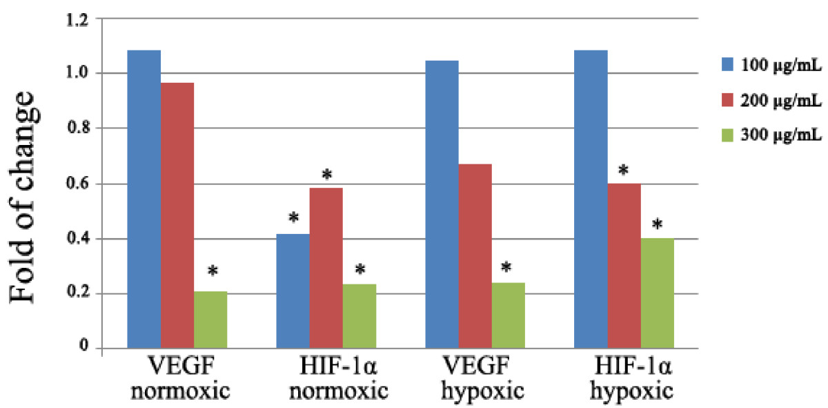 https://static-content.springer.com/image/art%3A10.1186%2F1472-6882-13-358/MediaObjects/12906_2013_Article_1595_Fig4_HTML.jpg