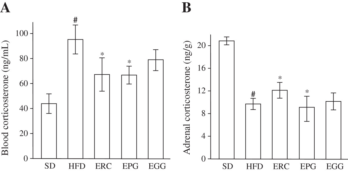 https://static-content.springer.com/image/art%3A10.1186%2F1472-6882-14-33/MediaObjects/12906_2013_Article_1637_Fig4_HTML.jpg