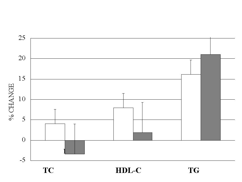 https://static-content.springer.com/image/art%3A10.1186%2F1472-6882-2-1/MediaObjects/12906_2001_Article_13_Fig1_HTML.jpg