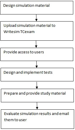 https://static-content.springer.com/image/art%3A10.1186%2F1472-6920-10-39/MediaObjects/12909_2009_Article_388_Fig8_HTML.jpg