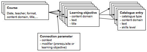 https://static-content.springer.com/image/art%3A10.1186%2F1472-6920-10-60/MediaObjects/12909_2009_Article_409_Fig1_HTML.jpg