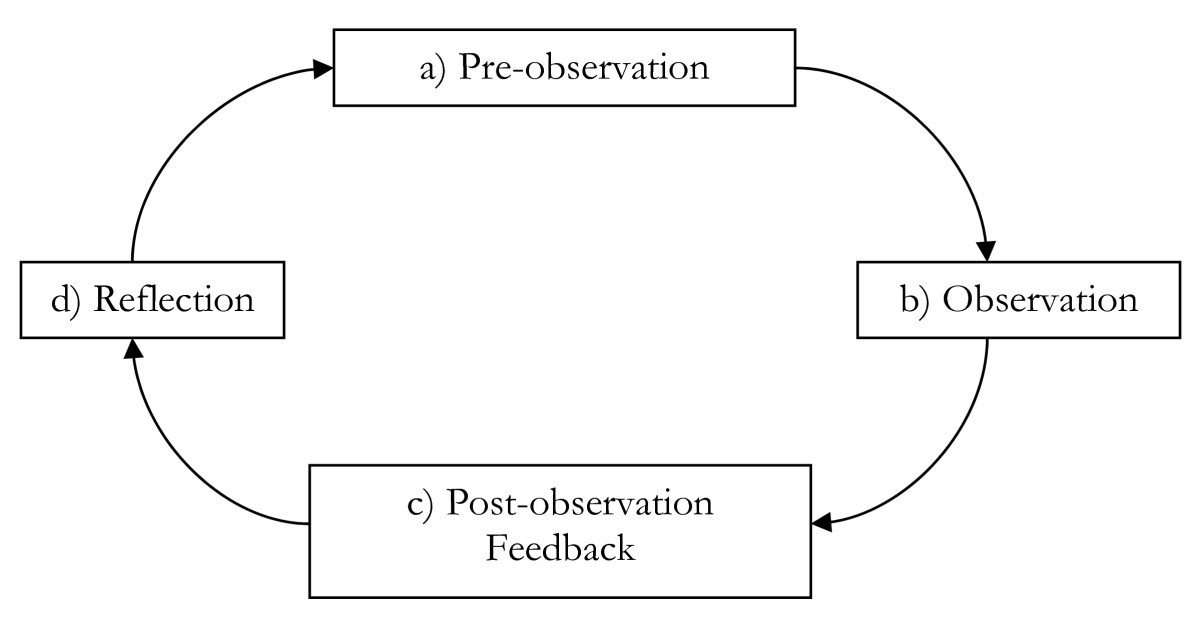 https://static-content.springer.com/image/art%3A10.1186%2F1472-6920-12-26/MediaObjects/12909_2011_Article_575_Fig1_HTML.jpg