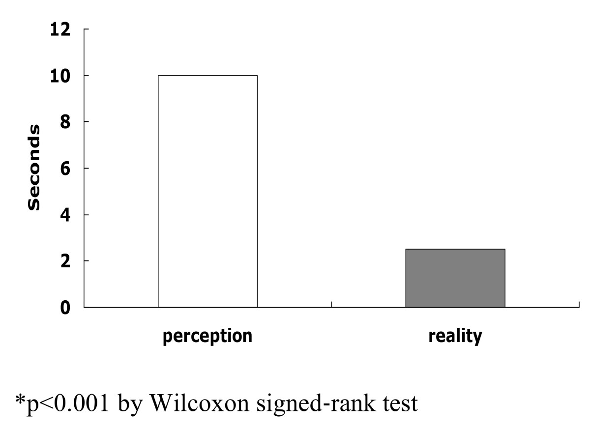 https://static-content.springer.com/image/art%3A10.1186%2F1472-6920-12-39/MediaObjects/12909_2012_Article_579_Fig1_HTML.jpg