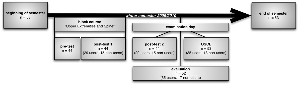 https://static-content.springer.com/image/art%3A10.1186%2F1472-6920-14-17/MediaObjects/12909_2012_Article_850_Fig2_HTML.jpg