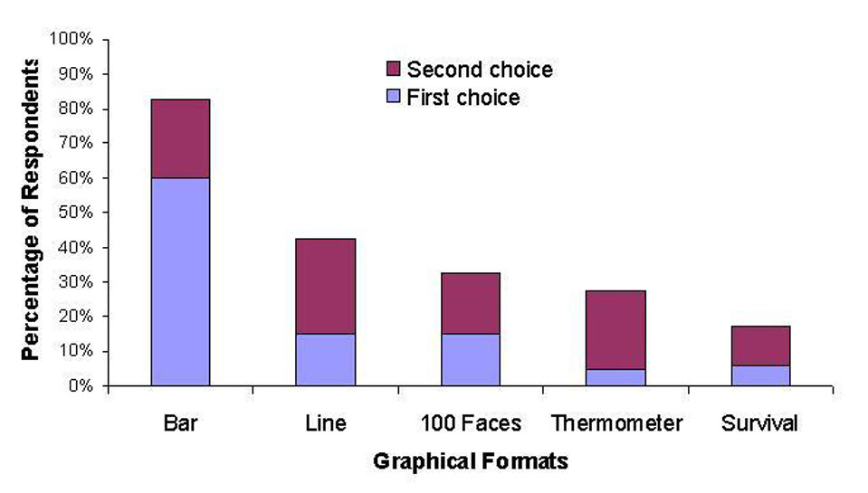 https://static-content.springer.com/image/art%3A10.1186%2F1472-6947-1-2/MediaObjects/12911_2001_Article_2_Fig5_HTML.jpg