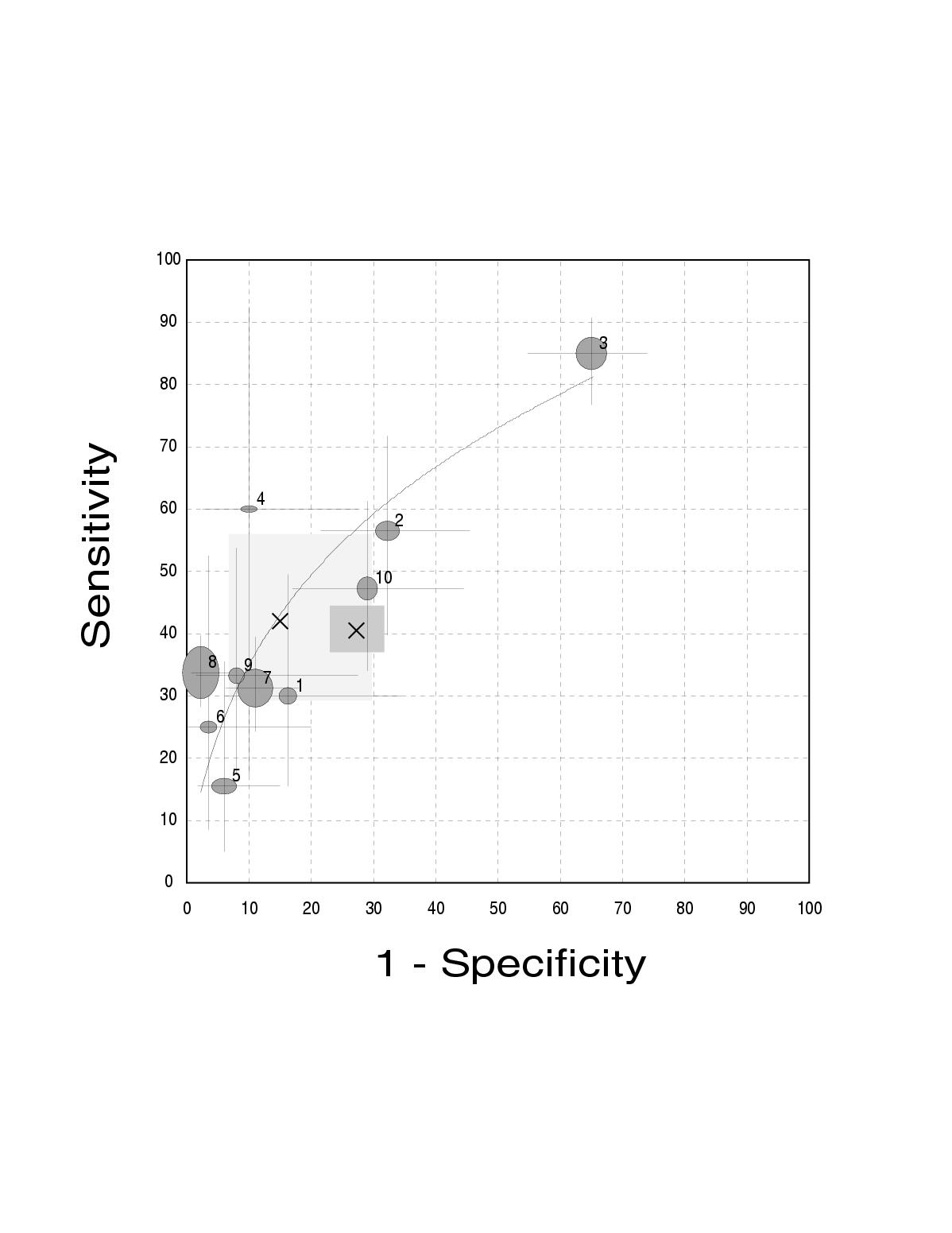https://static-content.springer.com/image/art%3A10.1186%2F1472-6947-1-6/MediaObjects/12911_2001_Article_6_Fig2_HTML.jpg