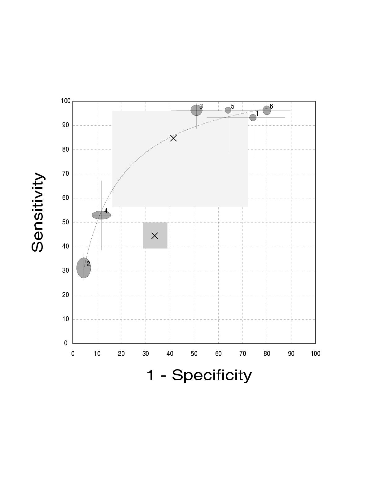 https://static-content.springer.com/image/art%3A10.1186%2F1472-6947-1-6/MediaObjects/12911_2001_Article_6_Fig3_HTML.jpg