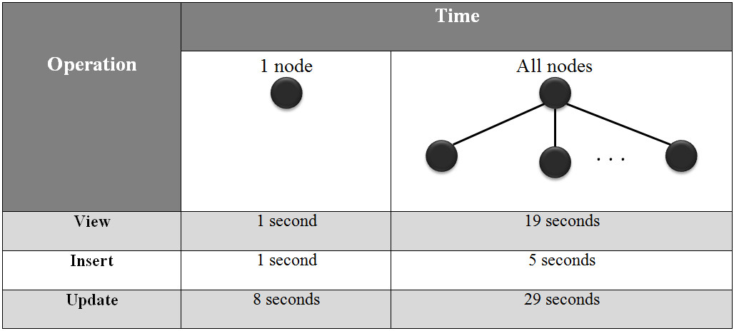 https://static-content.springer.com/image/art%3A10.1186%2F1472-6947-10-65/MediaObjects/12911_2010_Article_366_Fig11_HTML.jpg