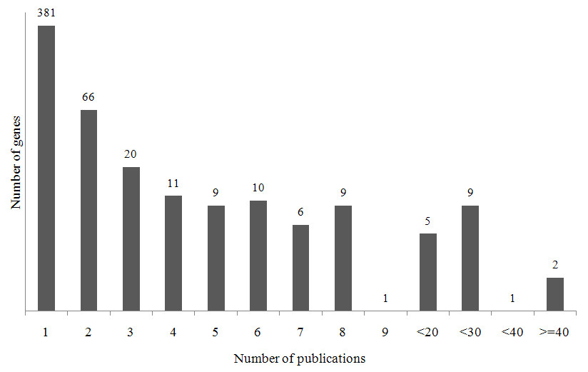 https://static-content.springer.com/image/art%3A10.1186%2F1472-6947-10-76/MediaObjects/12911_2010_Article_377_Fig8_HTML.jpg