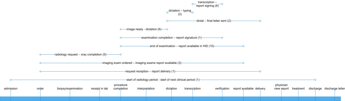 https://static-content.springer.com/image/art%3A10.1186%2F1472-6947-11-34/MediaObjects/12911_2011_Article_413_Fig3_HTML.jpg