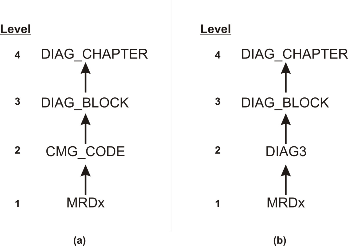https://static-content.springer.com/image/art%3A10.1186%2F1472-6947-11-53/MediaObjects/12911_2010_Article_430_Fig3_HTML.jpg