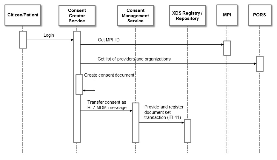 https://static-content.springer.com/image/art%3A10.1186%2F1472-6947-11-58/MediaObjects/12911_2011_Article_435_Fig5_HTML.jpg