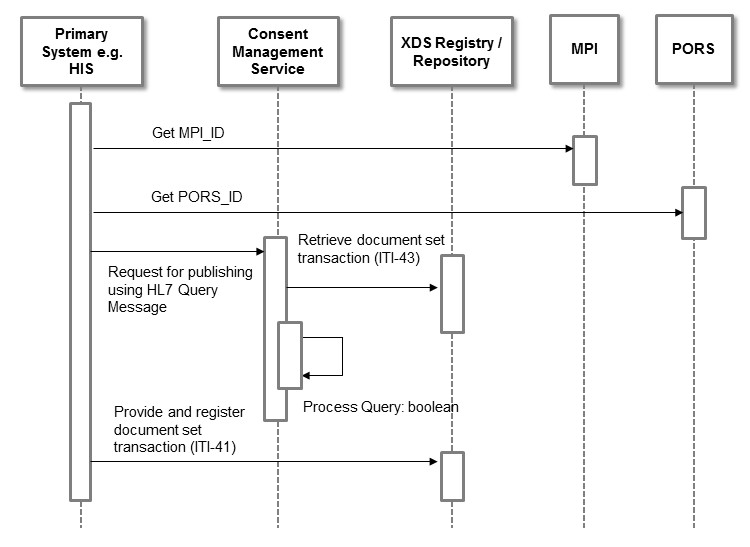https://static-content.springer.com/image/art%3A10.1186%2F1472-6947-11-58/MediaObjects/12911_2011_Article_435_Fig6_HTML.jpg