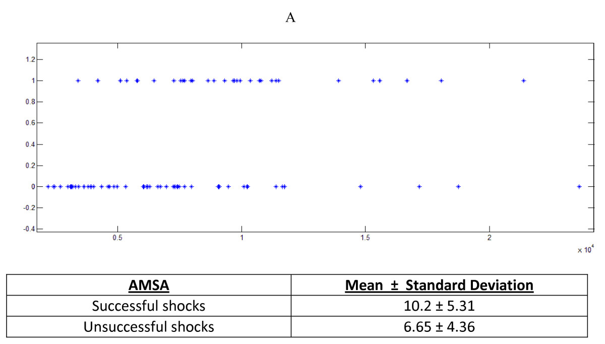 https://static-content.springer.com/image/art%3A10.1186%2F1472-6947-12-116/MediaObjects/12911_2012_Article_558_Fig4_HTML.jpg