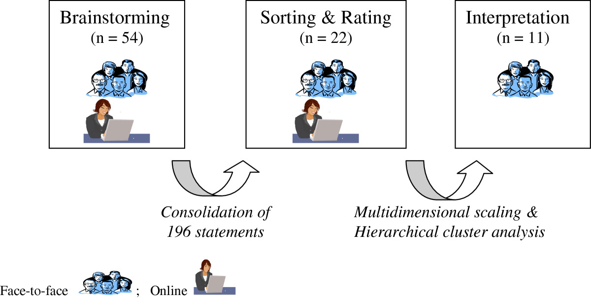 https://static-content.springer.com/image/art%3A10.1186%2F1472-6947-12-149/MediaObjects/12911_2011_Article_625_Fig1_HTML.jpg
