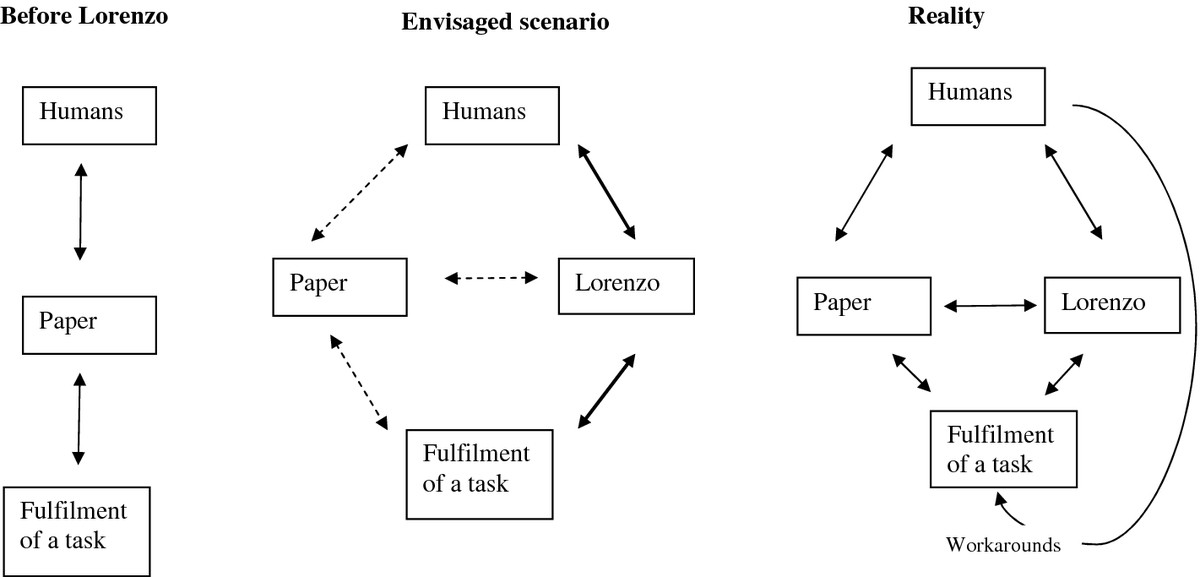 https://static-content.springer.com/image/art%3A10.1186%2F1472-6947-12-15/MediaObjects/12911_2011_Article_464_Fig1_HTML.jpg
