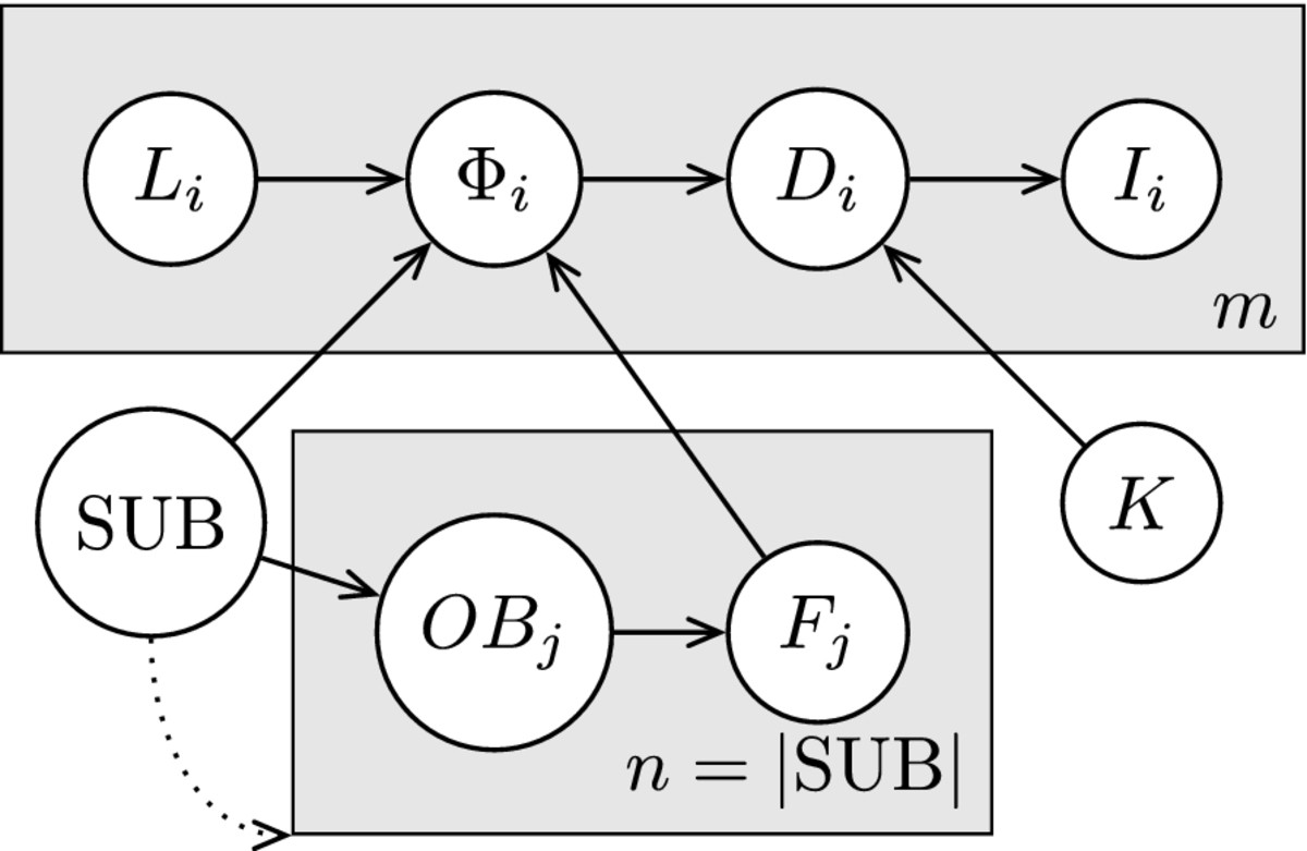 https://static-content.springer.com/image/art%3A10.1186%2F1472-6947-12-22/MediaObjects/12911_2011_Article_494_Fig1_HTML.jpg