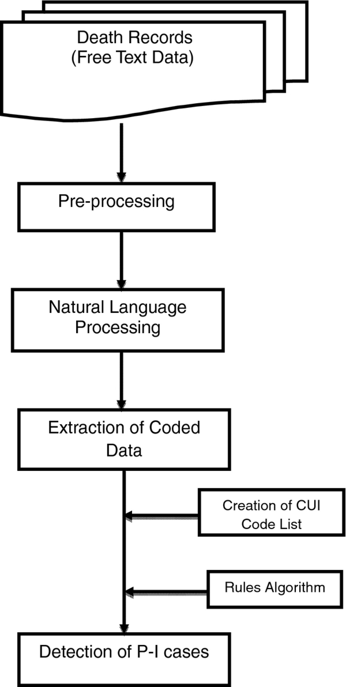 https://static-content.springer.com/image/art%3A10.1186%2F1472-6947-12-37/MediaObjects/12911_2011_Article_527_Fig4_HTML.jpg
