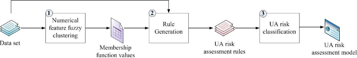 https://static-content.springer.com/image/art%3A10.1186%2F1472-6947-14-12/MediaObjects/12911_2013_Article_880_Fig1_HTML.jpg