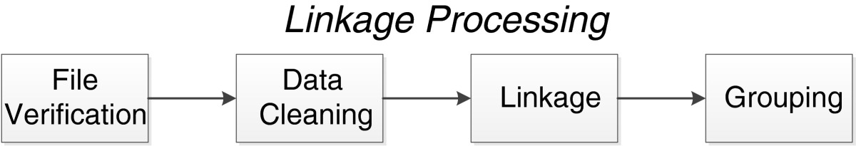 https://static-content.springer.com/image/art%3A10.1186%2F1472-6947-14-23/MediaObjects/12911_2013_Article_794_Fig2_HTML.jpg