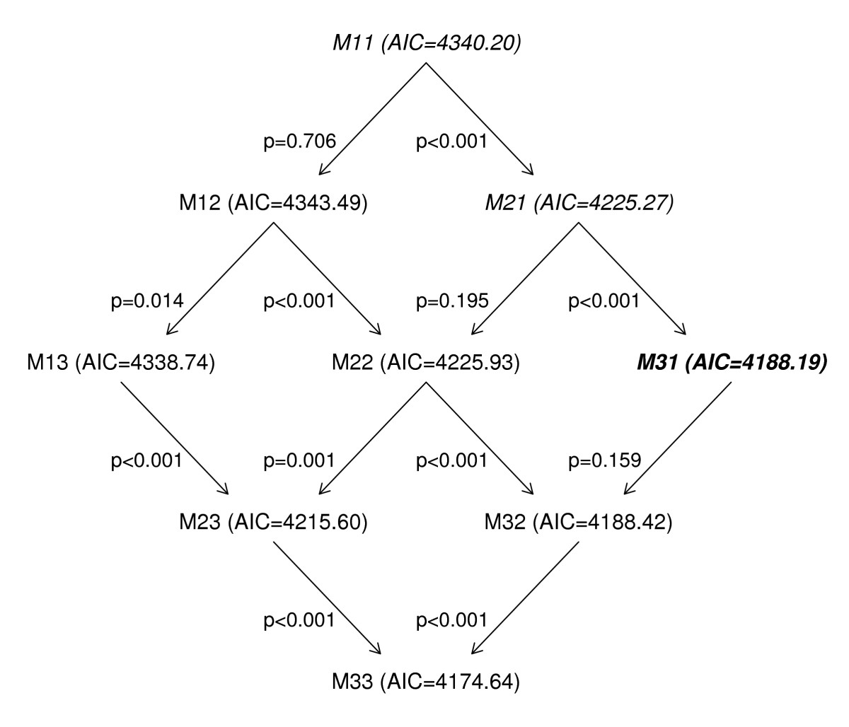 https://static-content.springer.com/image/art%3A10.1186%2F1472-6947-7-29/MediaObjects/12911_2007_Article_160_Fig1_HTML.jpg