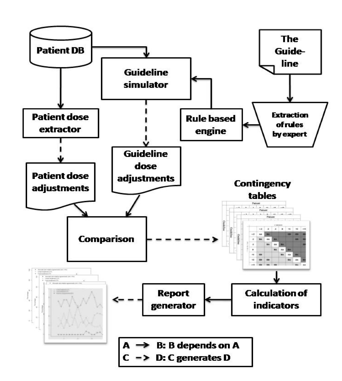 https://static-content.springer.com/image/art%3A10.1186%2F1472-6947-8-55/MediaObjects/12911_2008_Article_227_Fig1_HTML.jpg