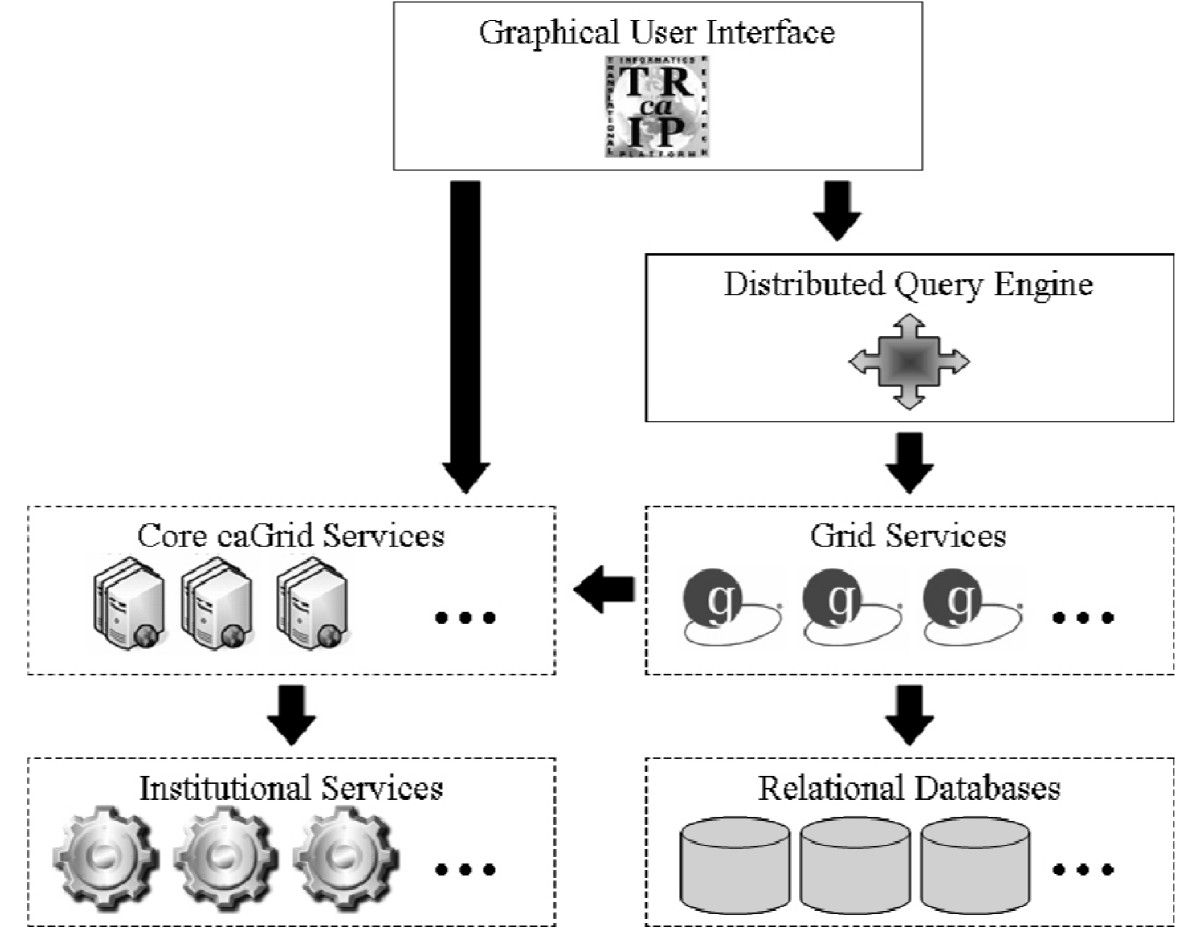 https://static-content.springer.com/image/art%3A10.1186%2F1472-6947-8-60/MediaObjects/12911_2008_Article_232_Fig2_HTML.jpg