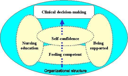 decision making tools for mangers essay