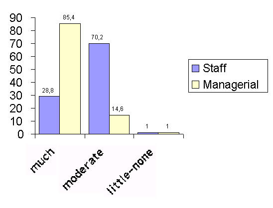 https://static-content.springer.com/image/art%3A10.1186%2F1472-6963-1-9/MediaObjects/12913_2001_Article_9_Fig5_HTML.jpg