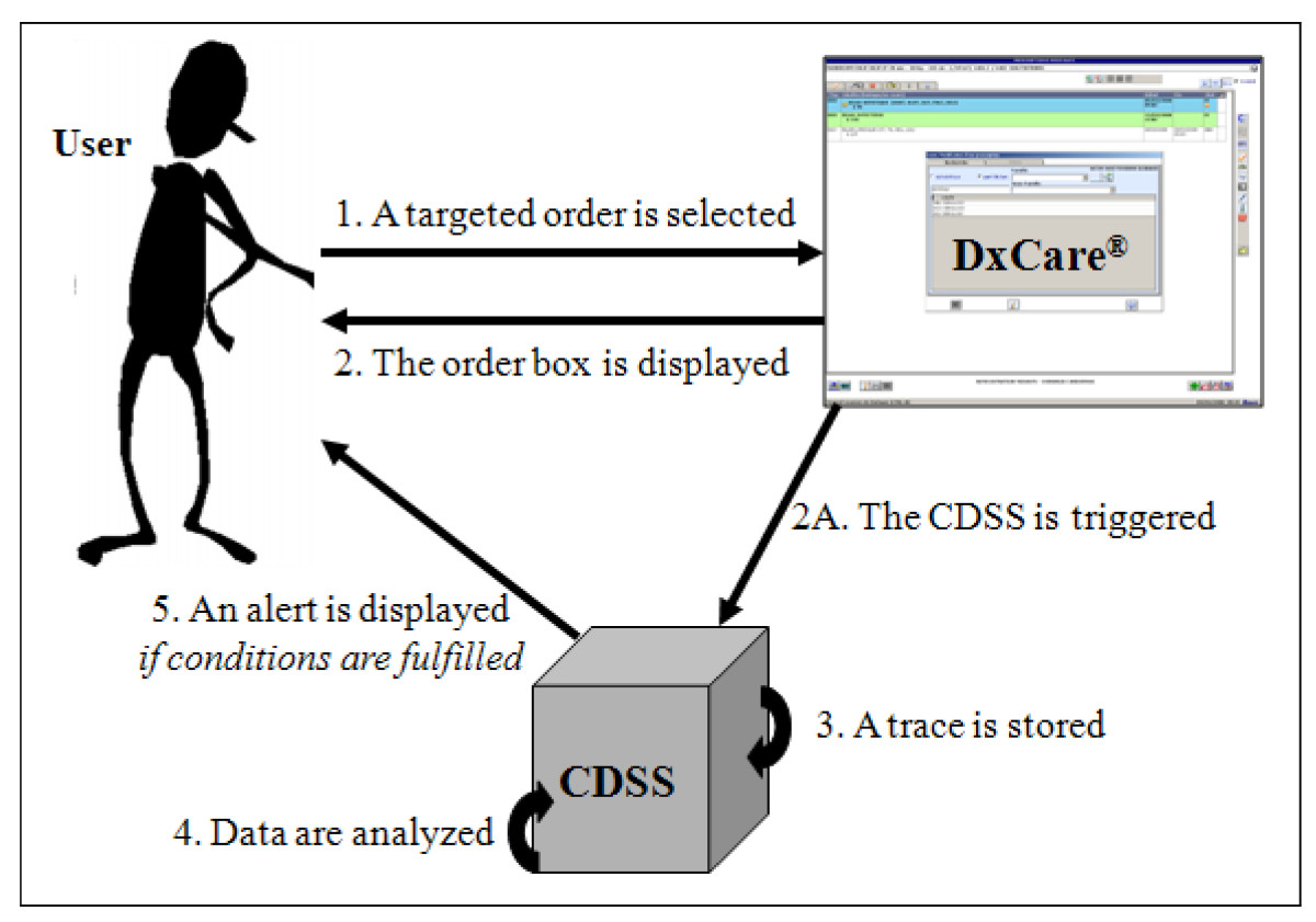 https://static-content.springer.com/image/art%3A10.1186%2F1472-6963-10-70/MediaObjects/12913_2009_Article_1207_Fig1_HTML.jpg