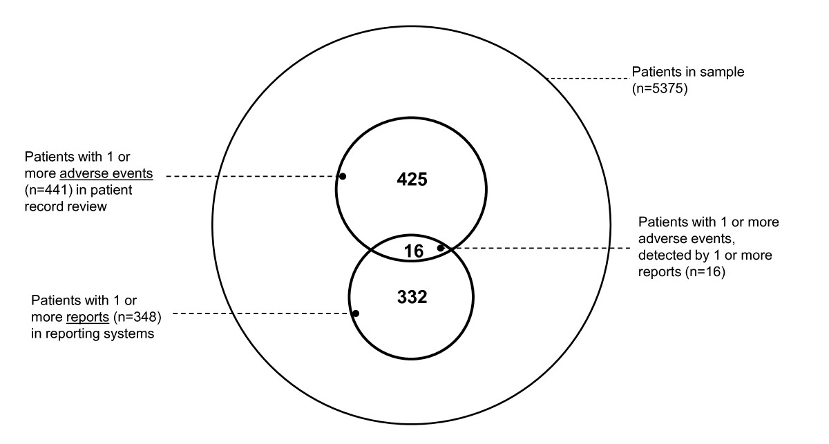 https://static-content.springer.com/image/art%3A10.1186%2F1472-6963-11-49/MediaObjects/12913_2010_Article_1571_Fig2_HTML.jpg