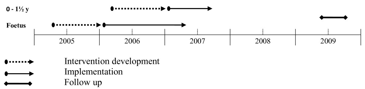 https://static-content.springer.com/image/art%3A10.1186%2F1472-6963-11-61/MediaObjects/12913_2010_Article_1583_Fig1_HTML.jpg