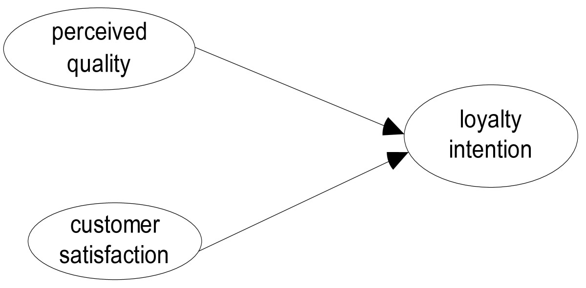 https://static-content.springer.com/image/art%3A10.1186%2F1472-6963-12-436/MediaObjects/12913_2012_Article_2304_Fig2_HTML.jpg