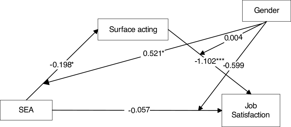 https://static-content.springer.com/image/art%3A10.1186%2F1472-6963-12-463/MediaObjects/12913_2012_Article_2372_Fig2_HTML.jpg