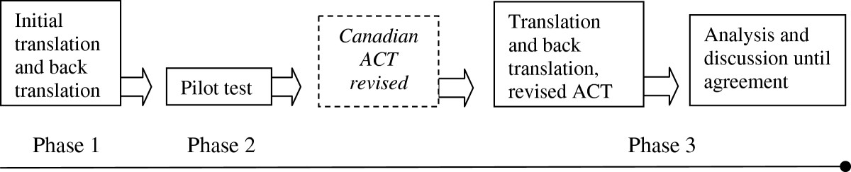 https://static-content.springer.com/image/art%3A10.1186%2F1472-6963-13-68/MediaObjects/12913_2012_Article_2487_Fig1_HTML.jpg