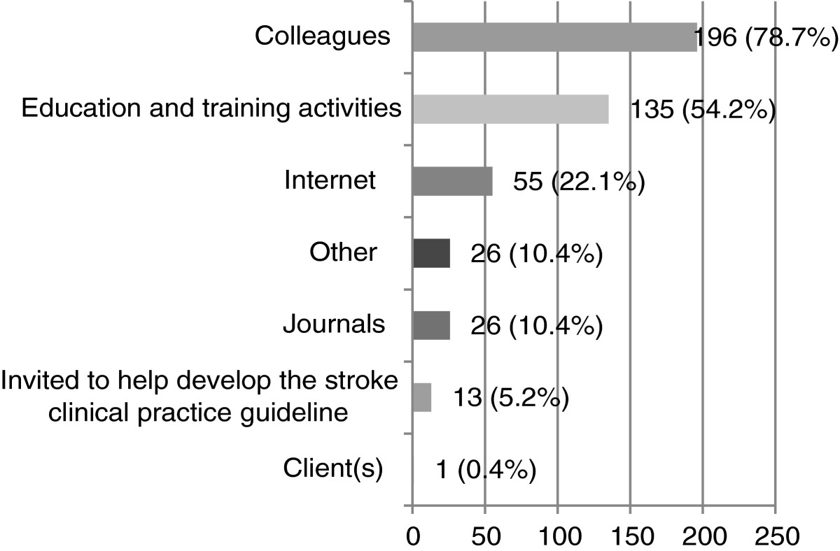 https://static-content.springer.com/image/art%3A10.1186%2F1472-6963-14-110/MediaObjects/12913_2013_Article_3059_Fig3_HTML.jpg