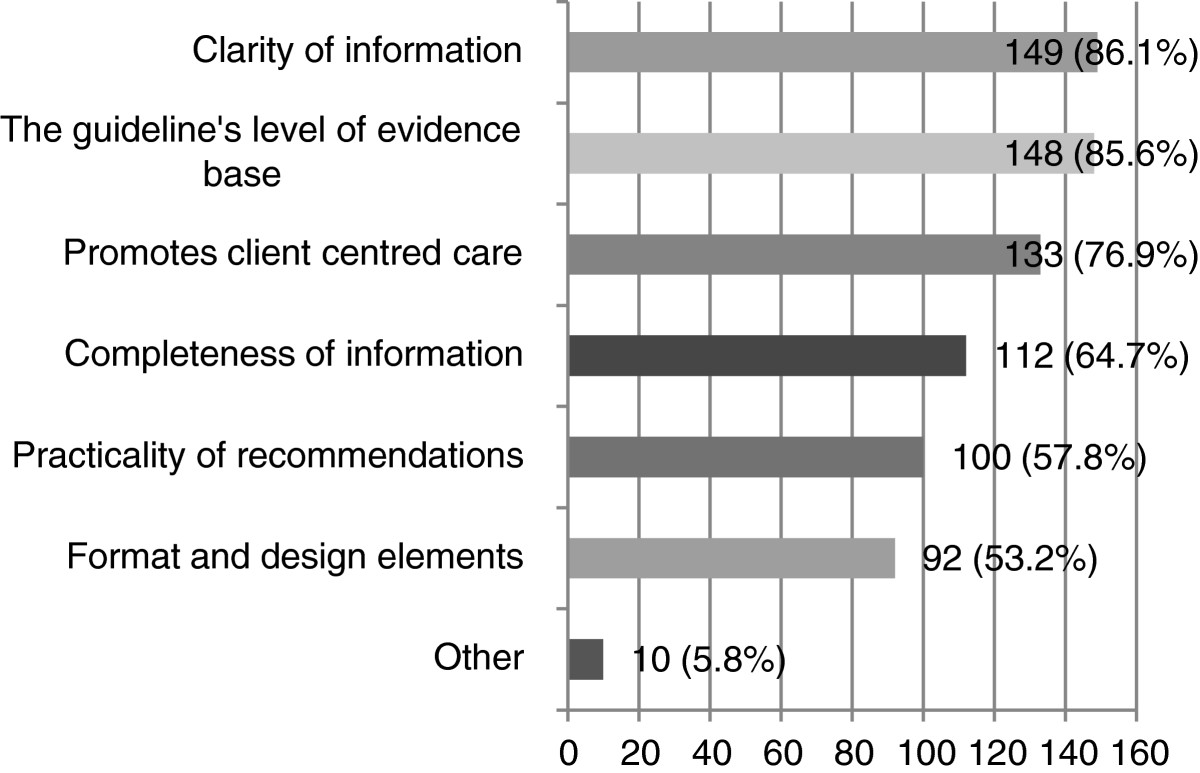 https://static-content.springer.com/image/art%3A10.1186%2F1472-6963-14-110/MediaObjects/12913_2013_Article_3059_Fig9_HTML.jpg
