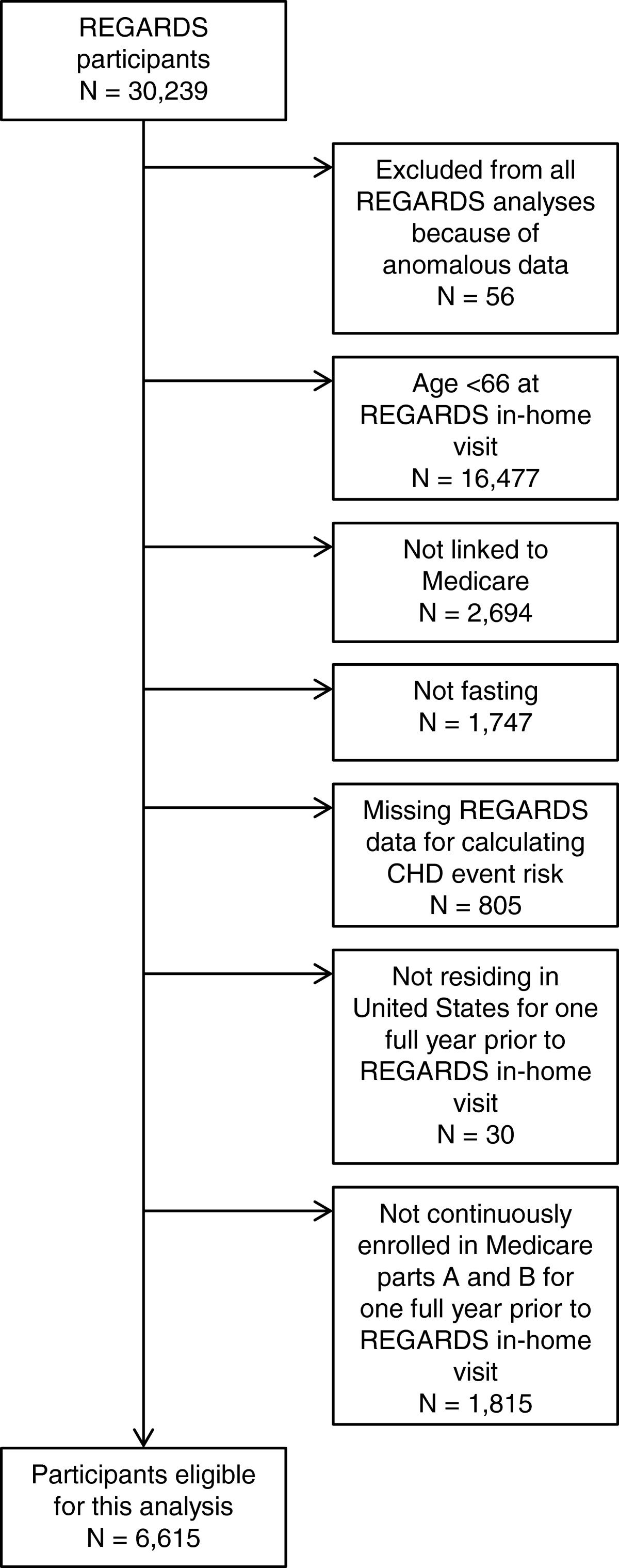 https://static-content.springer.com/image/art%3A10.1186%2F1472-6963-14-195/MediaObjects/12913_2013_Article_3118_Fig1_HTML.jpg