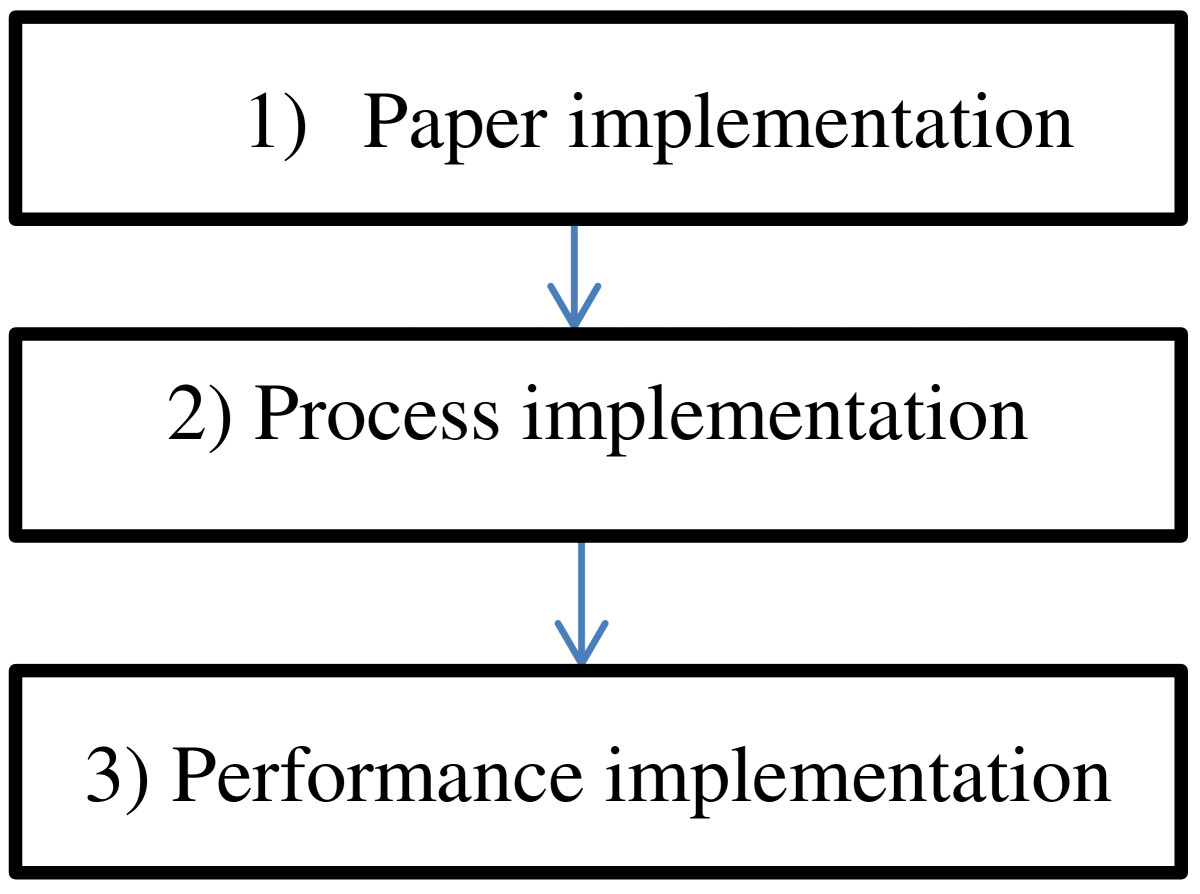 https://static-content.springer.com/image/art%3A10.1186%2F1472-6963-14-58/MediaObjects/12913_2013_Article_3764_Fig1_HTML.jpg