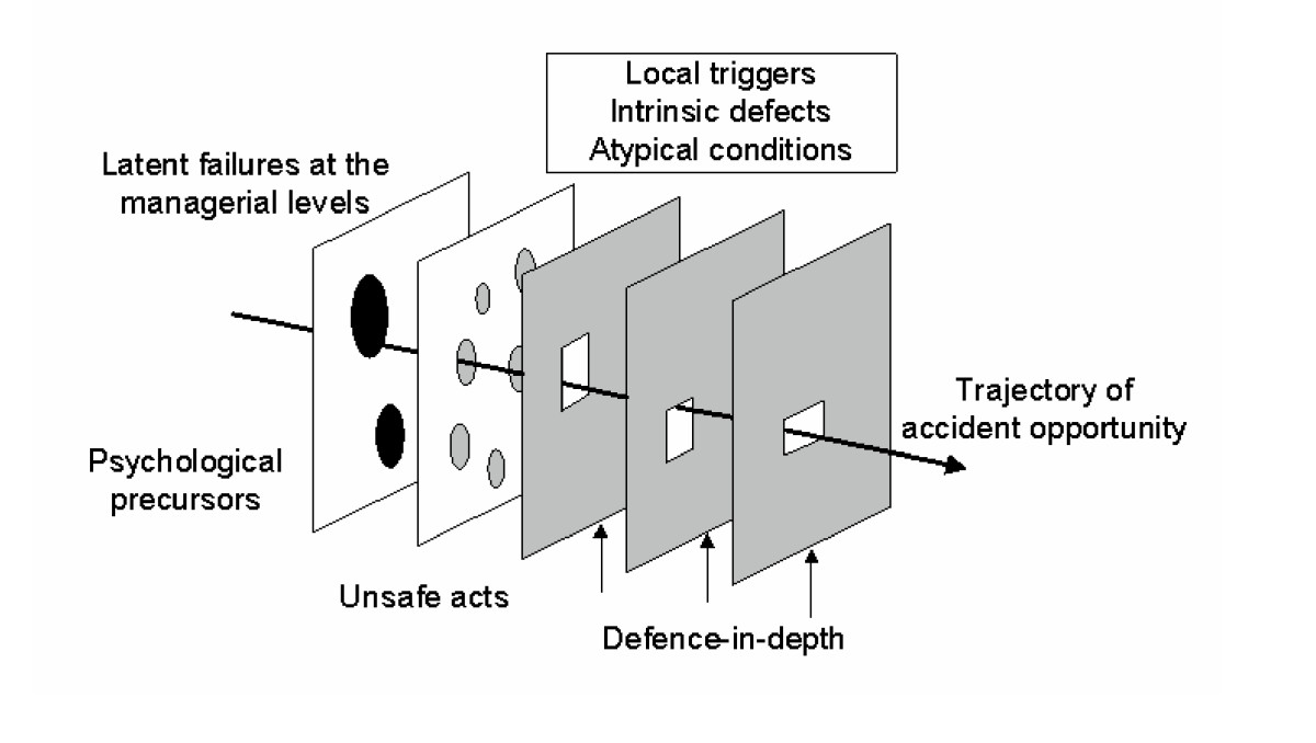 https://static-content.springer.com/image/art%3A10.1186%2F1472-6963-5-71/MediaObjects/12913_2005_Article_170_Fig2_HTML.jpg