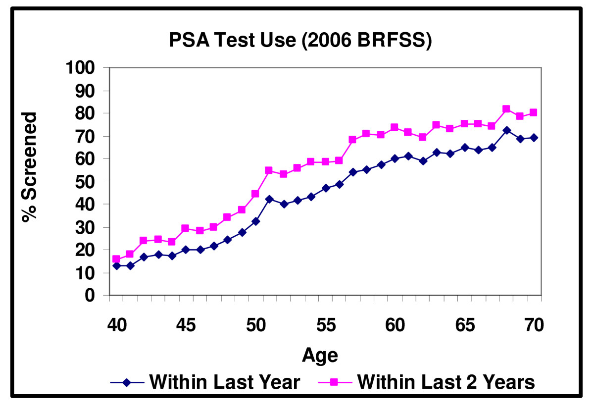 https://static-content.springer.com/image/art%3A10.1186%2F1472-6963-9-185/MediaObjects/12913_2009_Article_1056_Fig3_HTML.jpg