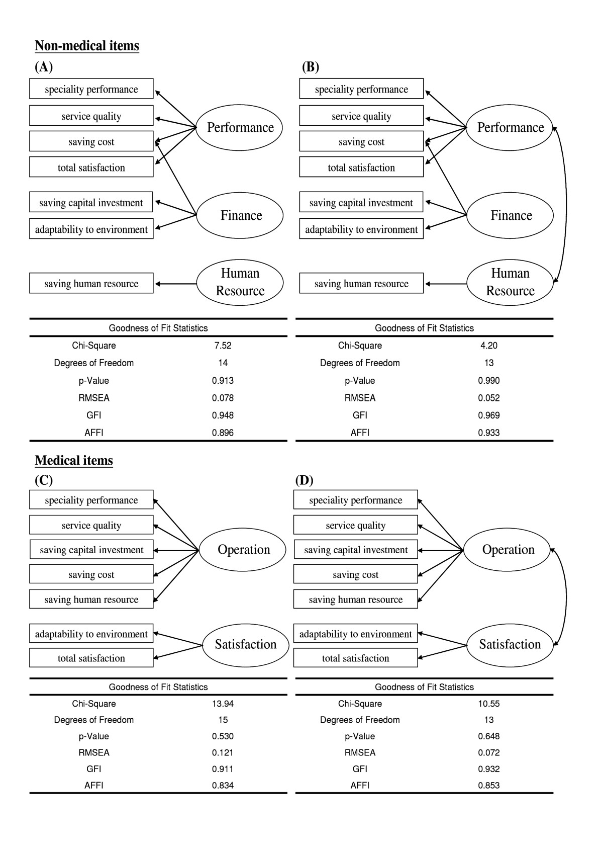 https://static-content.springer.com/image/art%3A10.1186%2F1472-6963-9-78/MediaObjects/12913_2008_Article_949_Fig1_HTML.jpg