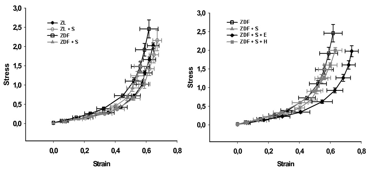 https://static-content.springer.com/image/art%3A10.1186%2F1475-2840-10-94/MediaObjects/12933_2011_Article_405_Fig4_HTML.jpg