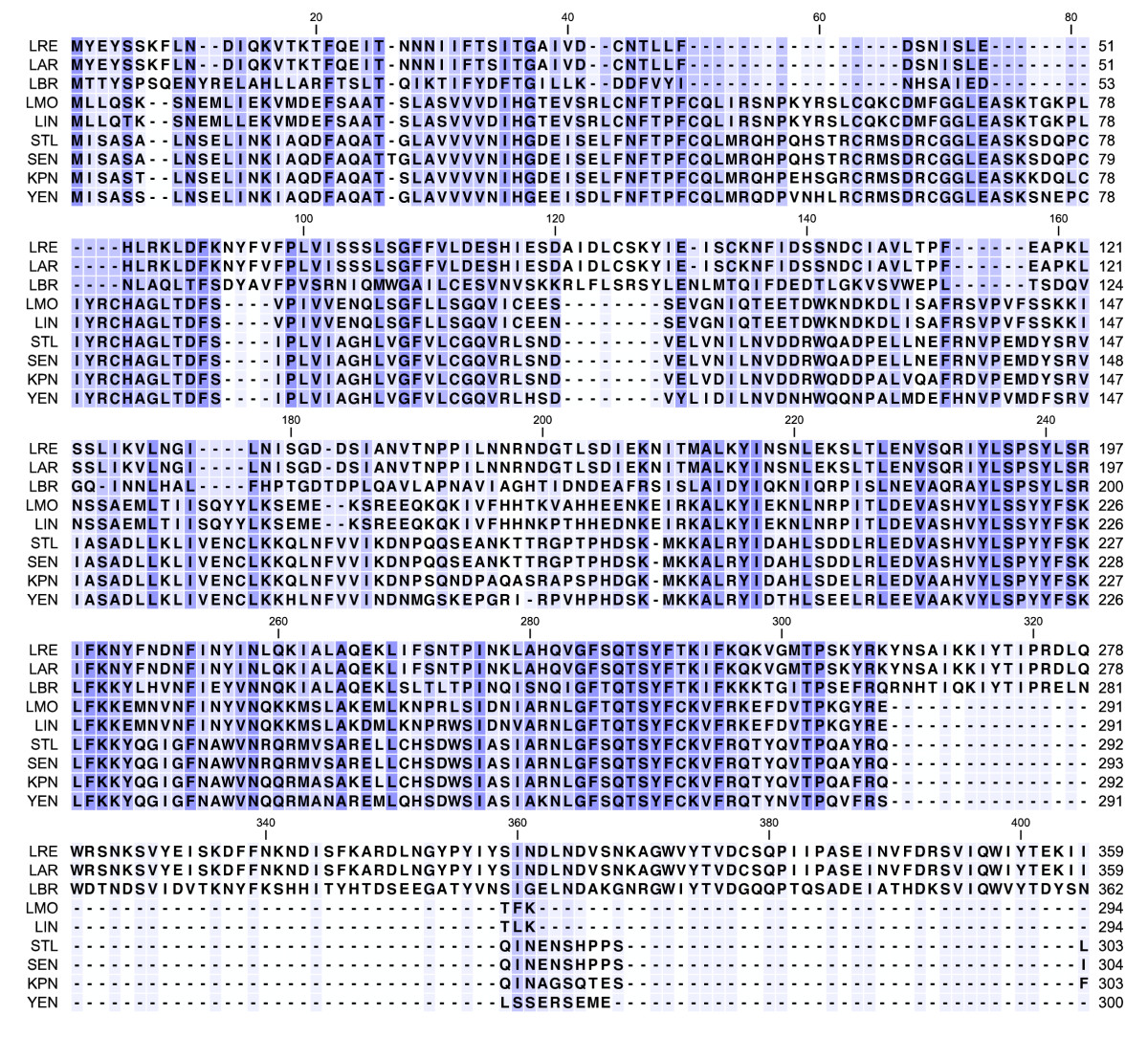 https://static-content.springer.com/image/art%3A10.1186%2F1475-2859-10-55/MediaObjects/12934_2011_Article_548_Fig1_HTML.jpg