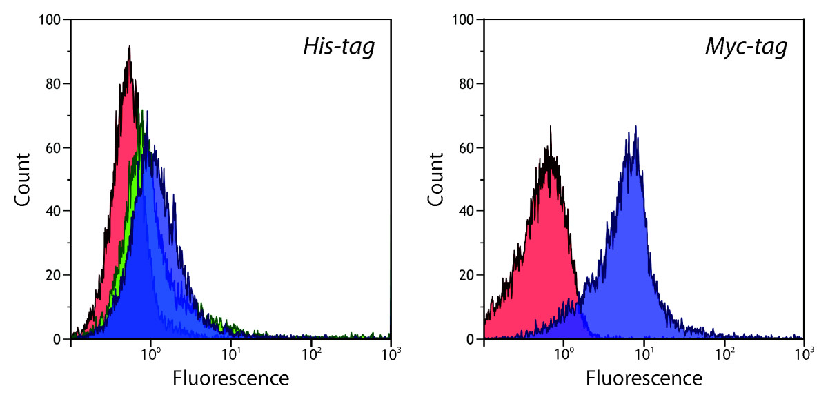 https://static-content.springer.com/image/art%3A10.1186%2F1475-2859-11-118/MediaObjects/12934_2012_Article_738_Fig3_HTML.jpg