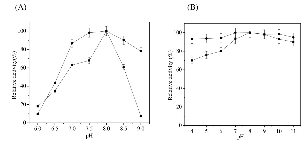 https://static-content.springer.com/image/art%3A10.1186%2F1475-2859-11-8/MediaObjects/12934_2011_Article_633_Fig4_HTML.jpg